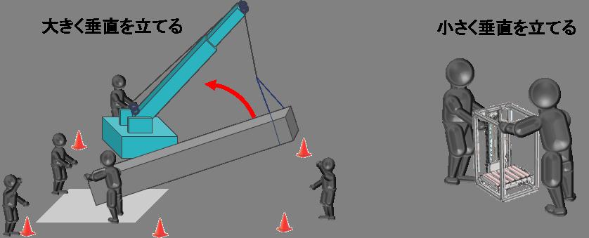 垂直搬送機工事