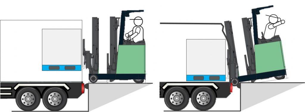 トラックとトラックヤードの隙間