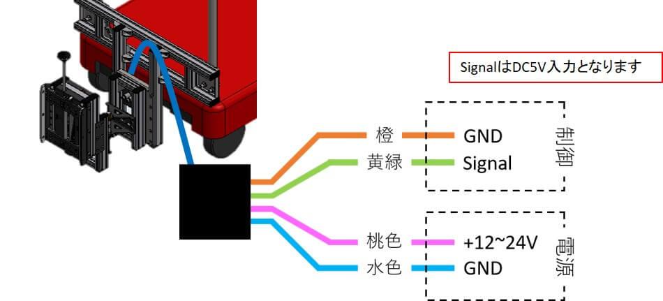 キャリロ用治具の電源と信号線